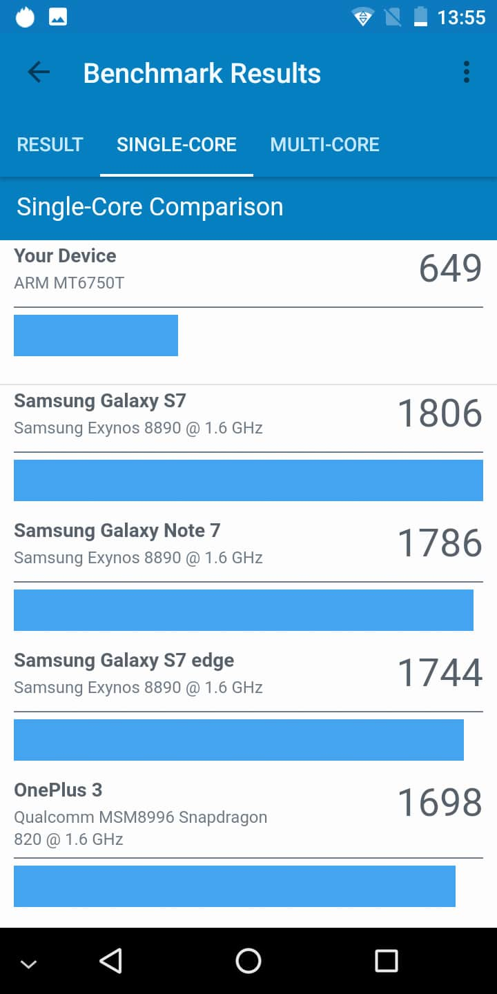 Gigaset GS370 Plus Benchmark 4