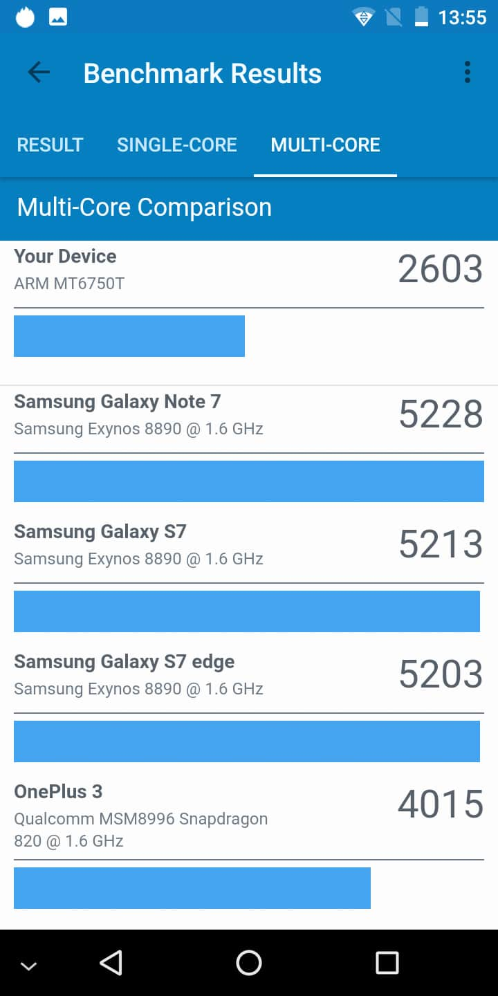 Gigaset GS370 Plus Benchmark 5