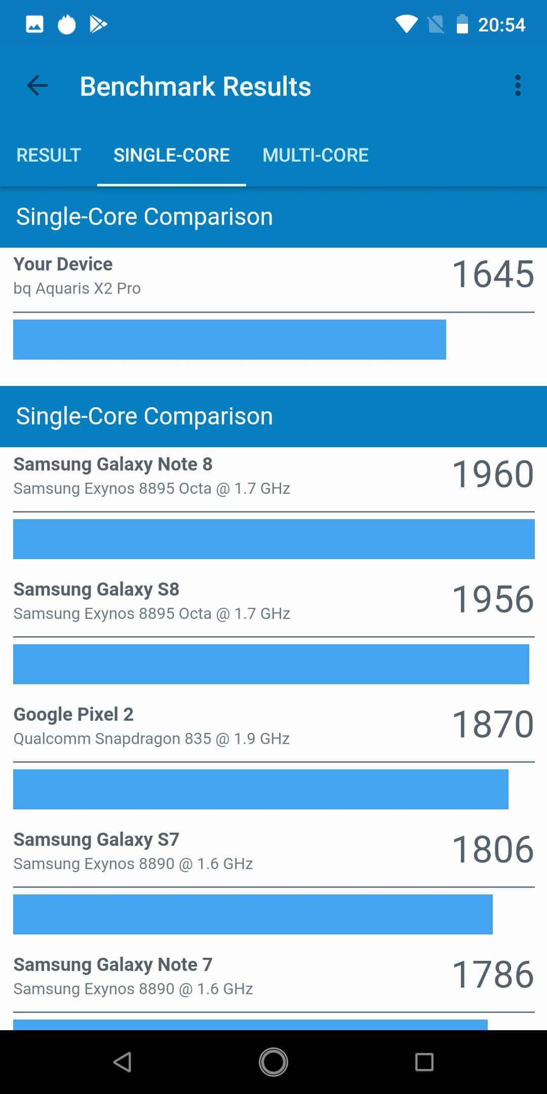 BQ Aquaris X2 Pro Benchmarktests 3