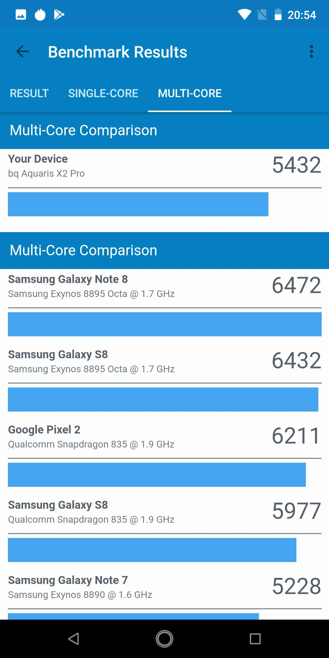 BQ Aquaris X2 Pro Benchmarktests 4