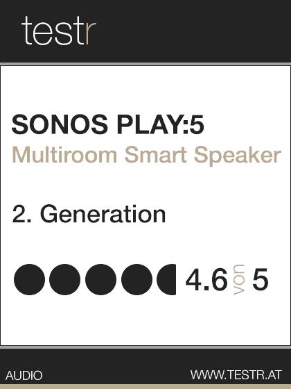 Sonos-Play5_Siegel